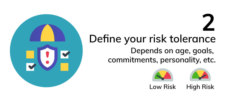 Define your risk tolerance - how much risk you're willing to take.