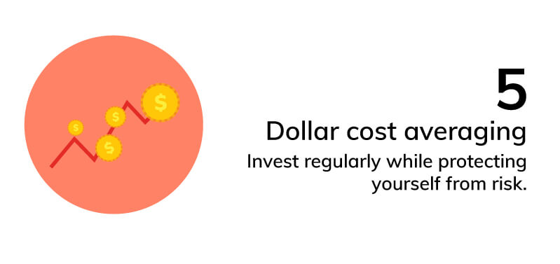 Dollar cost averaging is important.