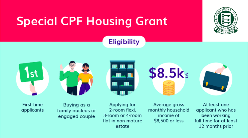 Here's the eligibility criteria for the Special CPF Grant for BTO applicants.