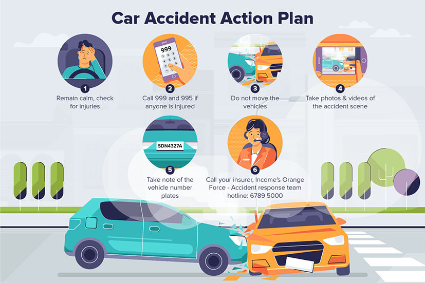 What to do in a car accident.