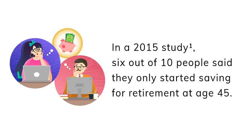 In a 2015 study , six out of 10 people said they started saving only at age 45.