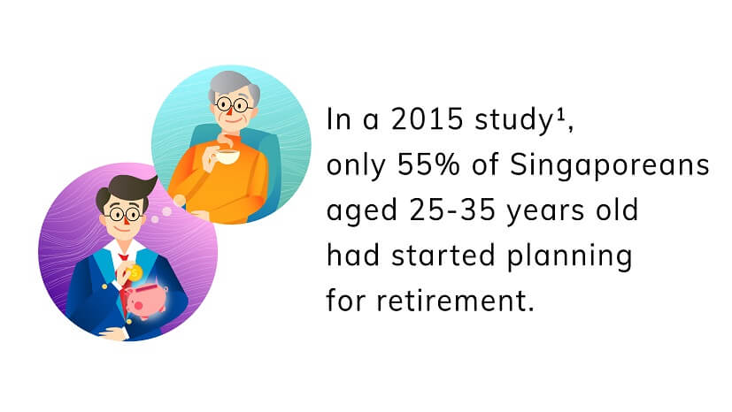 In a 2019 study, 58%25 of Singaporean parents aged 35-55 years old were not actively working on their retirement plans, though 96%25 also said retirement planning was important.