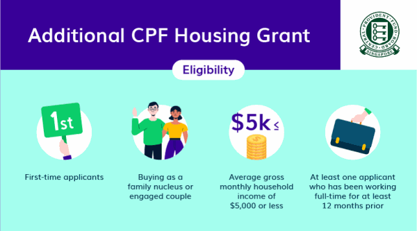 Here's the eligibility criteria for the Additional CPF Grant for BTO applicants.